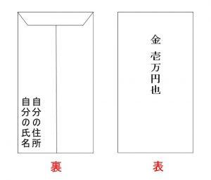 一 書き方 金 万 円